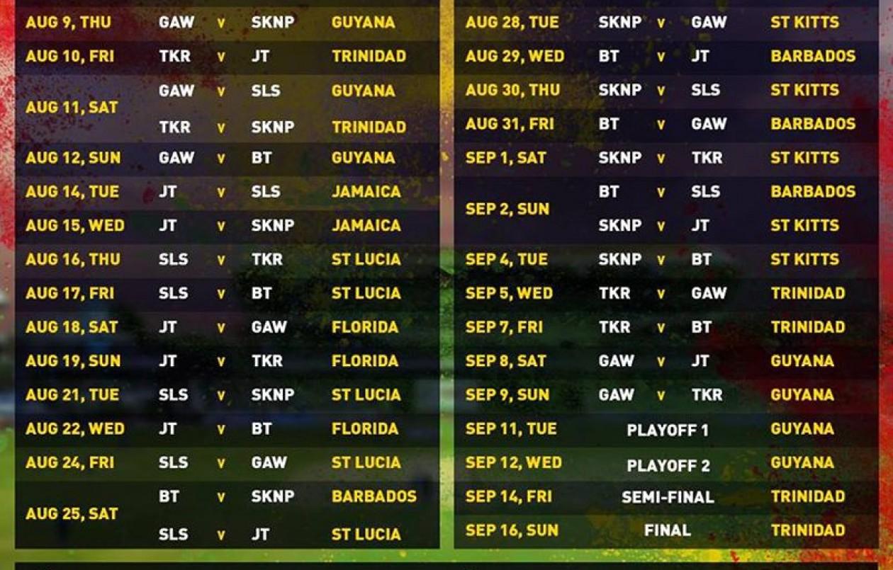 CPL T20 2018: Trinbago Knight Riders VS Barbados Tridents