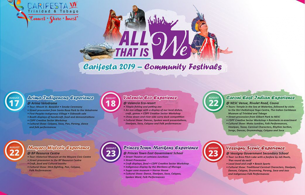 All That Is We Carifesta 2019 - Community Festivals - Vessigny Scenic Experience